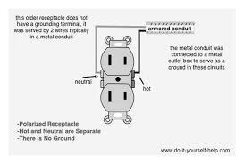 110v receptacle dolgular com