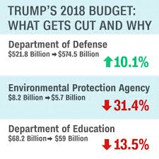 budgetspeech hashtag on twitter