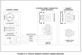 onan 4 5 bgd fb 30502m remote start info needed smokstak