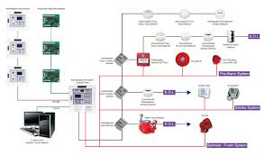 stunning class a fire alarm wiring diagram photos images for
