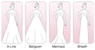 wedding dress type types of wedding dresses silhouettes wedding dresses