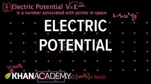 electric potential at a point in space physics khan academy