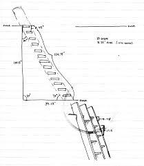 attic part 8 u2013 rootsrain