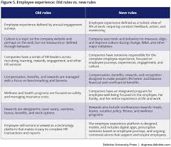 quotes about education vs experience improving the employee experience deloitte insights