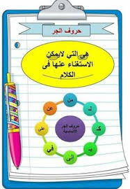 learning the days of the week with lego lego brick arabic