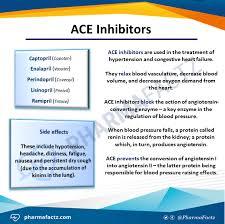 pharmacology of antihypertensive drugs