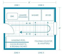 Kitchen Cabinets Layout Ideas by Best 25 Laundry Room Layouts Ideas On Pinterest Laundry Rooms