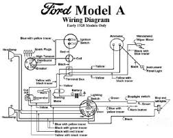 electrical model a garage inc