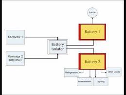 why do i need a battery isolator youtube