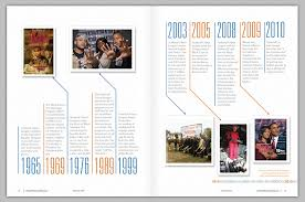 Art And Design Movements Timeline 21 Best Timelines Images On Pinterest Timeline Infographics And