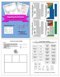 Periodic Table Metalloids Les 25 Meilleures Idées De La Catégorie Colored Periodic Table Sur