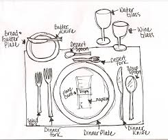 Formal Table Setting Dinner Table Setting Proper Setting Crowdbuild For