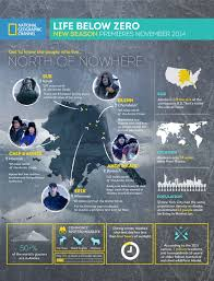 National Geographic Infographic Reveals What The Consumes National Geographic Infographics Justin Mcclure Creative