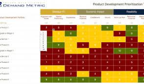 Decision Matrix Excel Template Build Vs Buy Decision Matrix Demand Metric