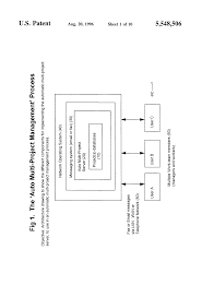 patent us5548506 automated electronic network based project
