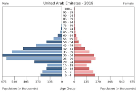 the world factbook u2014 central intelligence agency