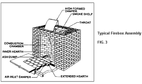 Damper On Fireplace by Castaic Brick Leader In Brick And Clay Products For Every Industry