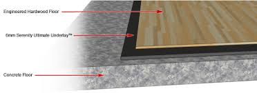 recommended underlay for engineered flooring meze