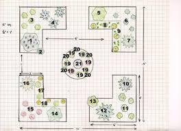 Herb Garden Layouts Design Plan For A Simple Formal Herb Garden
