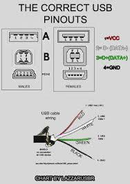 parvez mobile repairing solution all nokia samsung lg usb pinouts