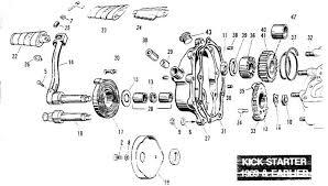 how to wire a pit bike engine dolgular com