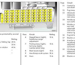 opel zafira fuse box diagram diagram wiring diagrams for diy car