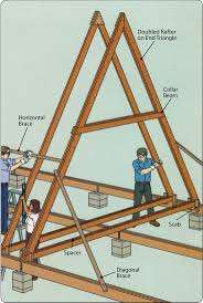 small a frame house plans apartments a frame house cost to build best a frame cabin plans