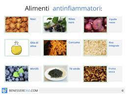 alimenti per combattere la stitichezza dieta proteica pro e contro dimagrante o per palestra men禮 di