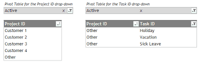 Excel Pivot Table Template Tracking Template For Excel