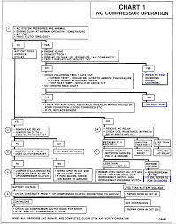 1997 cadillac deville will not start html in ykodosegub github com