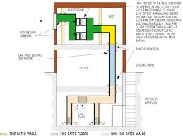 basement u0026 enclosed car park systems fire protection