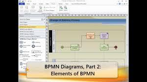 membuat flowchart di visio 2010 microsoft visio 2010 elements of bpmn on vimeo