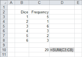 what is a frequency table quant distributions frequency