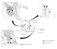 nissan frontier ac compressor 1998 nissan frontier serpentine belt routing and timing belt diagrams