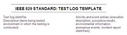 what is test monitoring in software testing