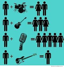 Bass Player Meme - why being a bass player kinda sucks graph meme shuffle