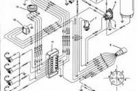 ecu wiring diagram honda 4k wallpapers