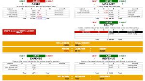 accounting equation cheat sheet crash course u2013 accounting 101 7