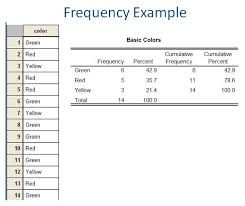 shawn u0027s statistics tutoring confidence intervals