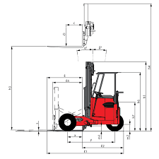 manitou tmm 25 4w truck mounted forklifts masted
