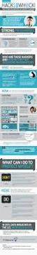 434 best cybersecurity cyber intelligence u0026 hacking infographics