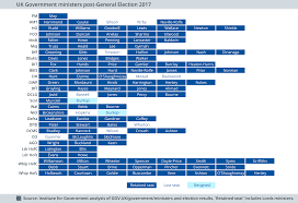 Number Of Cabinet Members Government Formation Live Blog The Institute For Government