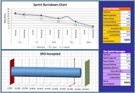 Scrum Excel Spreadsheet Update Excel Spreadsheet For Hyperproductive Scrum Teams Scrum Inc