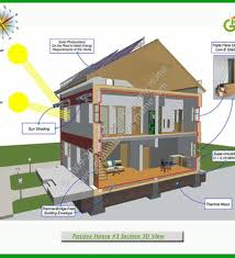 leed certified home plans leed certified home plans leed home plans airm bg