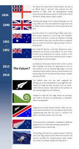 New Zealand New Flag New Zealand U0027s Flag Debate One Of These Things Is Too Much Like