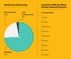 Gun Laws By State Map by America U0027s Deadly Gun Addiction By The Numbers Wired