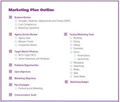 a home care marketing plan for success