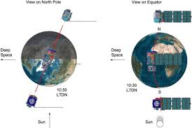gmes sentinel 1 mission sciencedirectcom sentinel 2 esa s optical high resolution mission for gmes