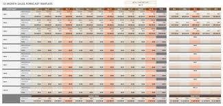 free financial planning templates smartsheet
