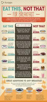 diabetic breakfast menus breakfast ideas clean food and diabetes